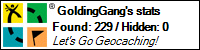 Profile for GoldingGang