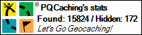 Profile for PQCaching