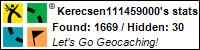 Profile for Magyar Fürkészek