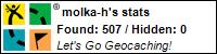 Profile for molka-h