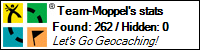 Profile for Team-Moppel