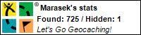 Profile for Marasek