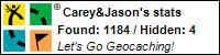 Profile for Carey&Jason