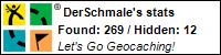 Profile for DerSchmale
