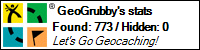 Profile for GeoGrubby