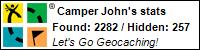 Profile for Camper John