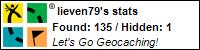 Profile for lieven79