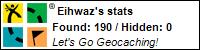 Profile for Eihwaz