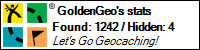 Profile for GoldenGeo