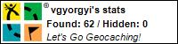 Profile for vgyorgyi