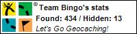 Profile for Team Bingo
