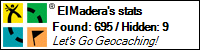 Profile for ElMadera