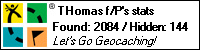 Profile for THomas f/P