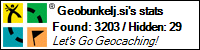 Profile for Geobunkelj.si