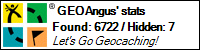 Profile for GEOAngus