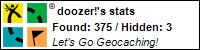 Profile for doozer!