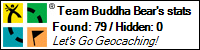 Profile for Team Buddha Bear