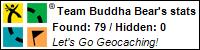 Profile for Team Buddha Bear