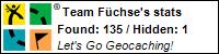 Profile for Team Füchse
