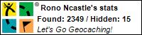 Profile for Rono Ncastle