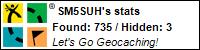 Profile for SM5SUH
