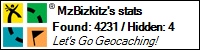 Profile for MzBizkitz