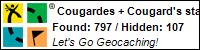 Profile for Cougard-fele