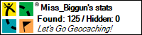 Profile for Miss_Biggun