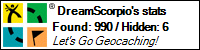 Profile for DreamScorpio