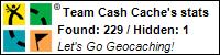 Profile for Team Cash Cache