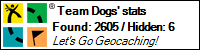 Profile for Team Dogs