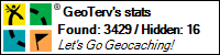 Profile for GeoTerv