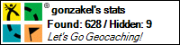 Profile for gonzakel