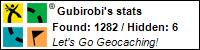 Profile for Gubirobi