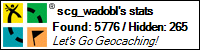 Profile for scg_wadobl