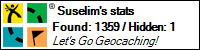 Profile for Suselim