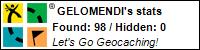 Profile for GELOMENDI