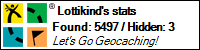 Lottikind@Geocaching.com