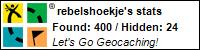 Profile for rebelshoekje