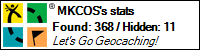 Profile for GeoMKCOS