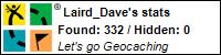 Geocaching-Statistik Laird_Dave