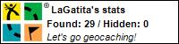 Profile for LaGatita