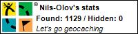 Profile for nils-Olov