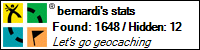 Profile for bernardi