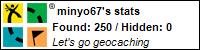 Profile for minyo67