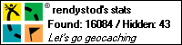 Profile for rendystod