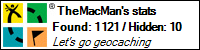 Profile for TheMacMan