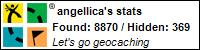 Profile for angellica