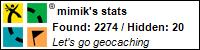 Profile for mimik