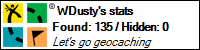 Profile for WDusty